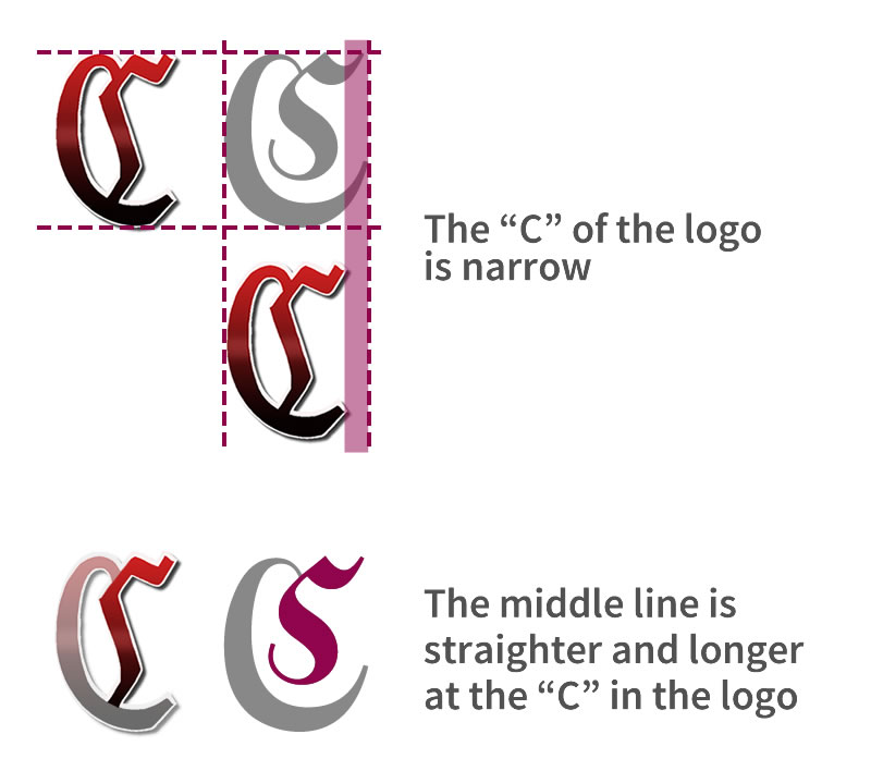 Castlevania Logotype Design Analysis The Picky Champy